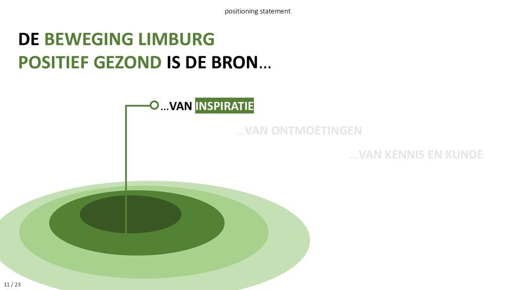 11 / 23 positioning statement DE BEWEGING LIMBU...