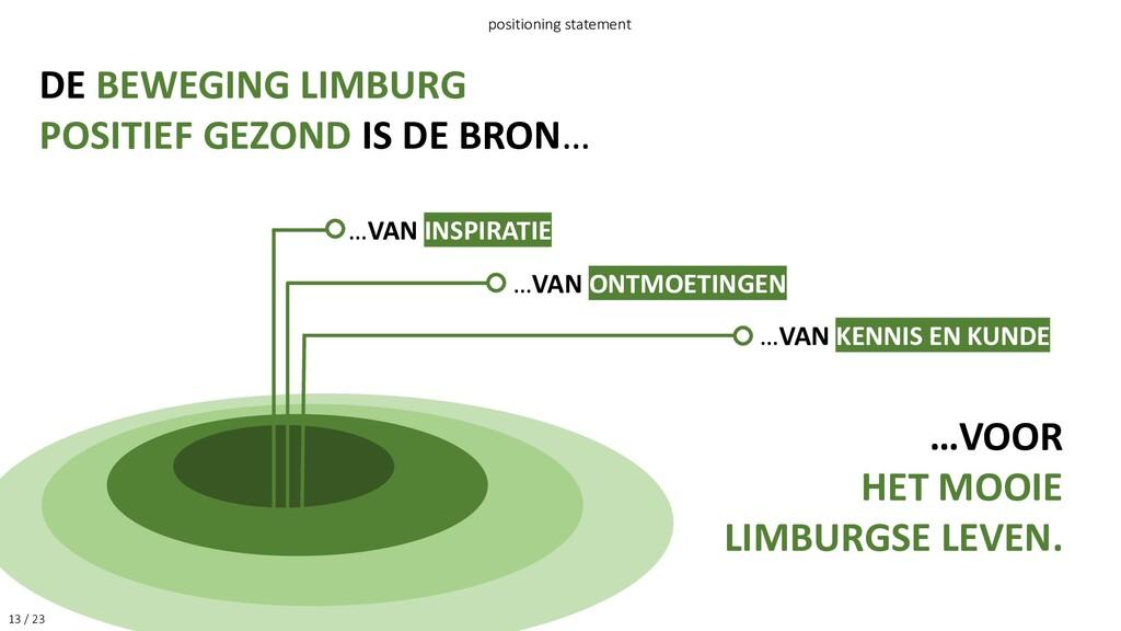 13 / 23 positioning statement DE BEWEGING LIMBU...