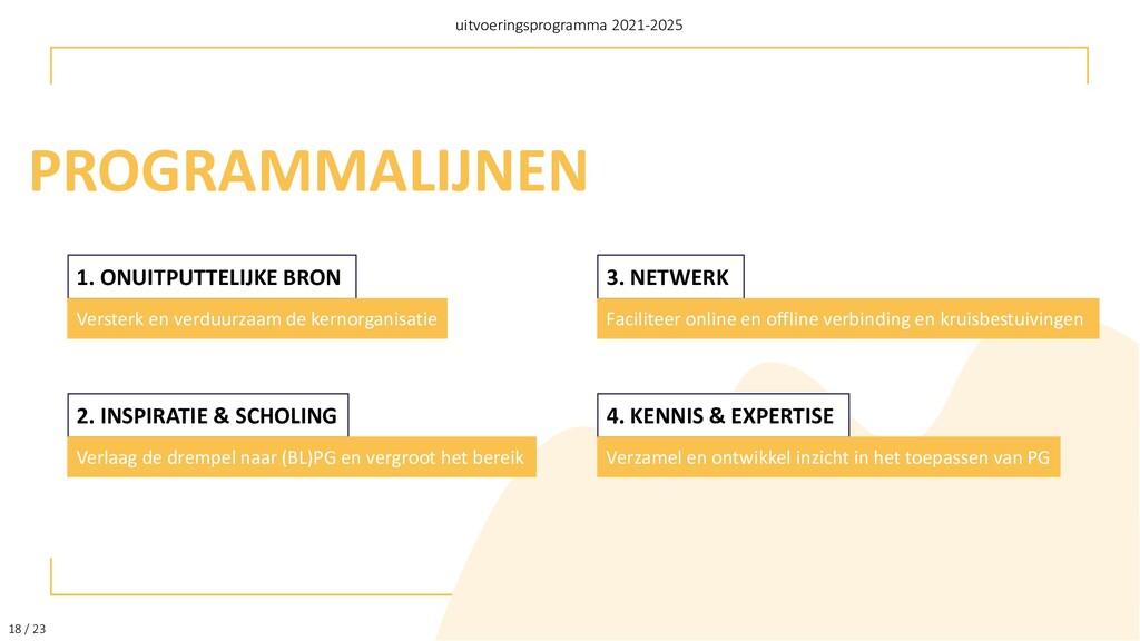 18 / 23 uitvoeringsprogramma 2021-2025 PROGRAMM...