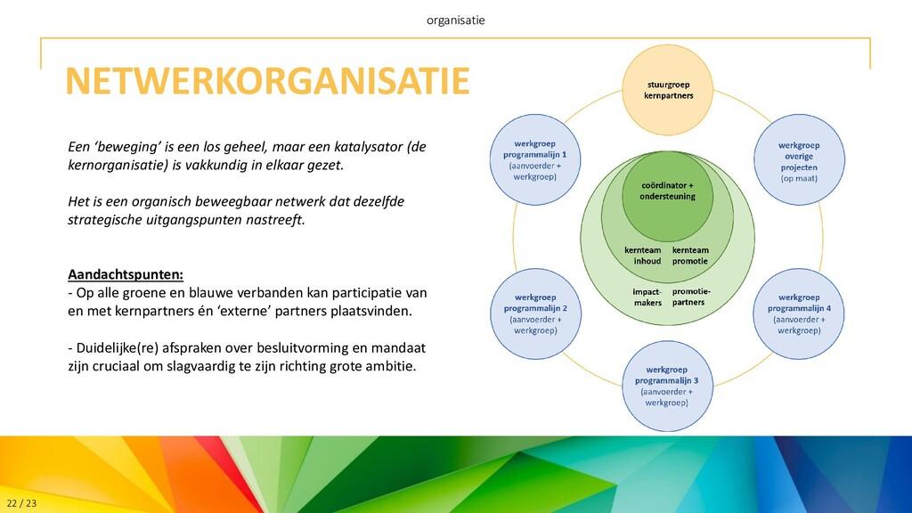 22 / 23 organisatie NETWERKORGANISATIE Een 'bew...