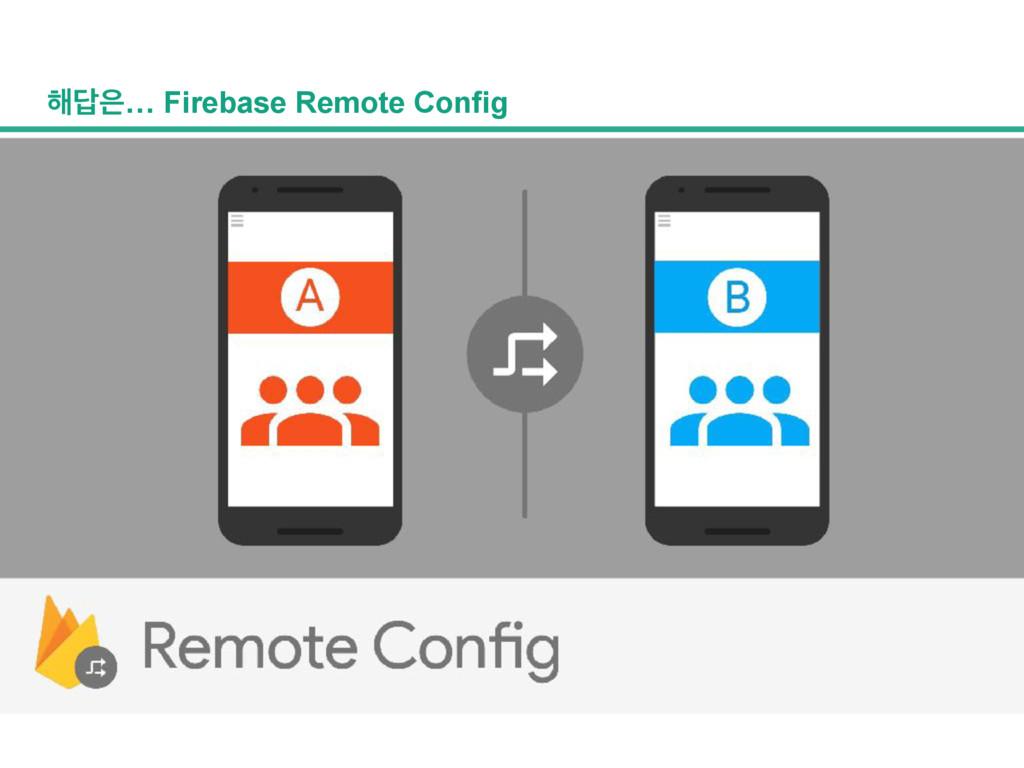 ೧… Firebase Remote Config