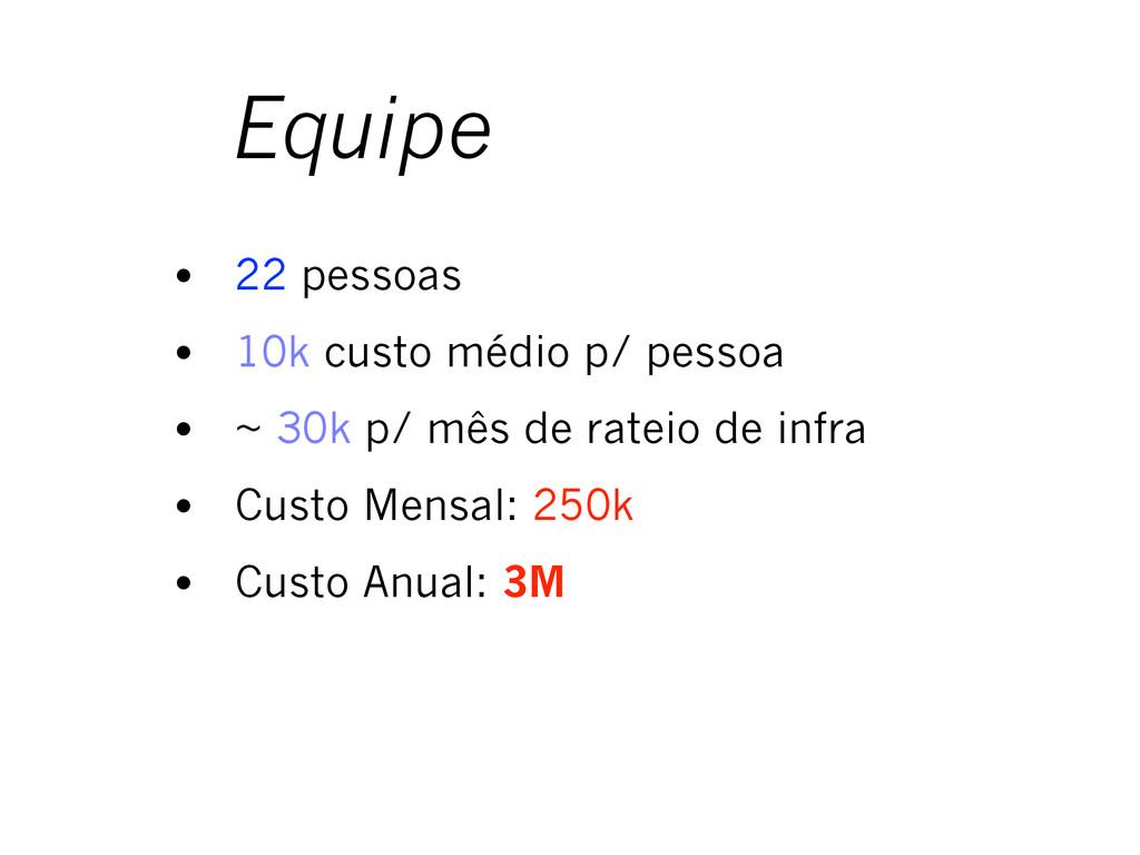 • 22 pessoas • 10k custo médio p/ pessoa • ~ 30...