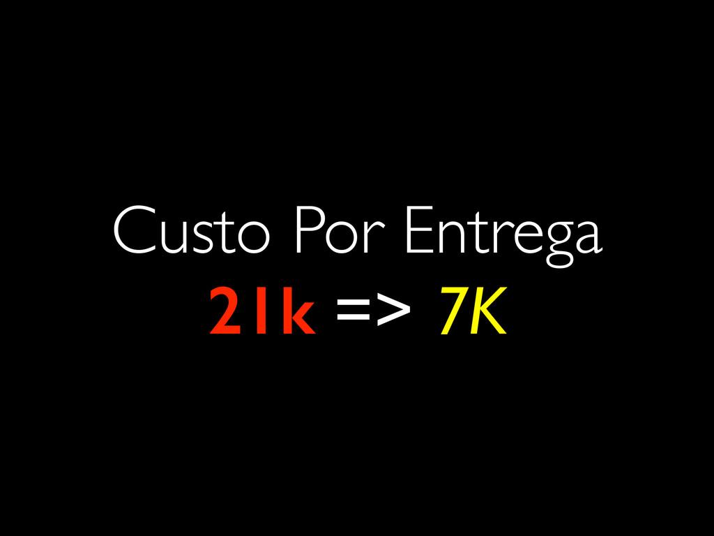 Custo Por Entrega 21k => 7K