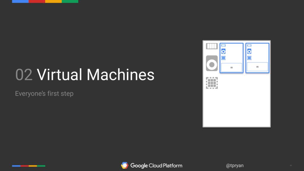 ‹#› @tpryan 02 Virtual Machines Everyone's firs...