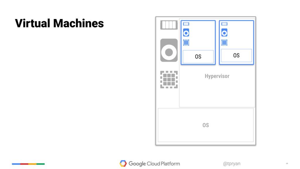 ‹#› @tpryan Hypervisor Virtual Machines OS OS OS