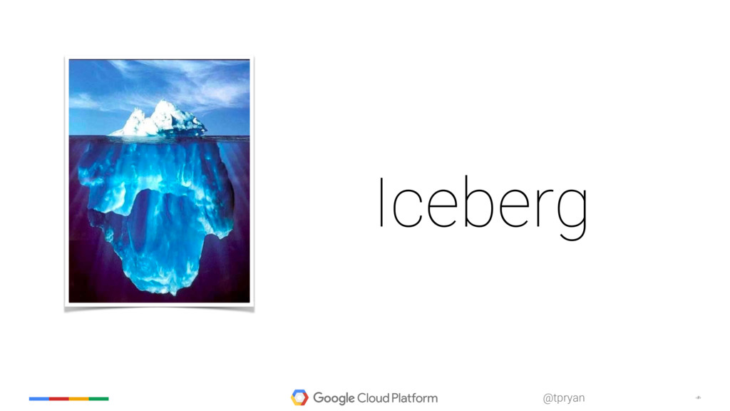 ‹#› @tpryan Iceberg