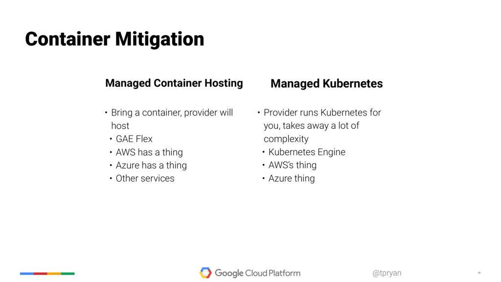 ‹#› @tpryan Container Mitigation • Bring a cont...
