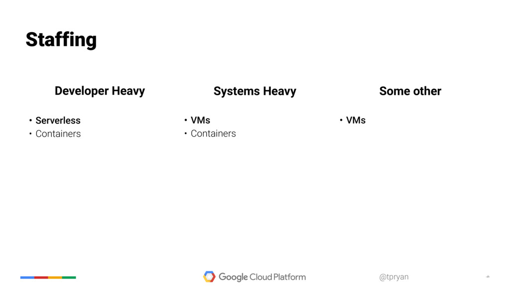 ‹#› @tpryan Staffing • Serverless • Containers ...