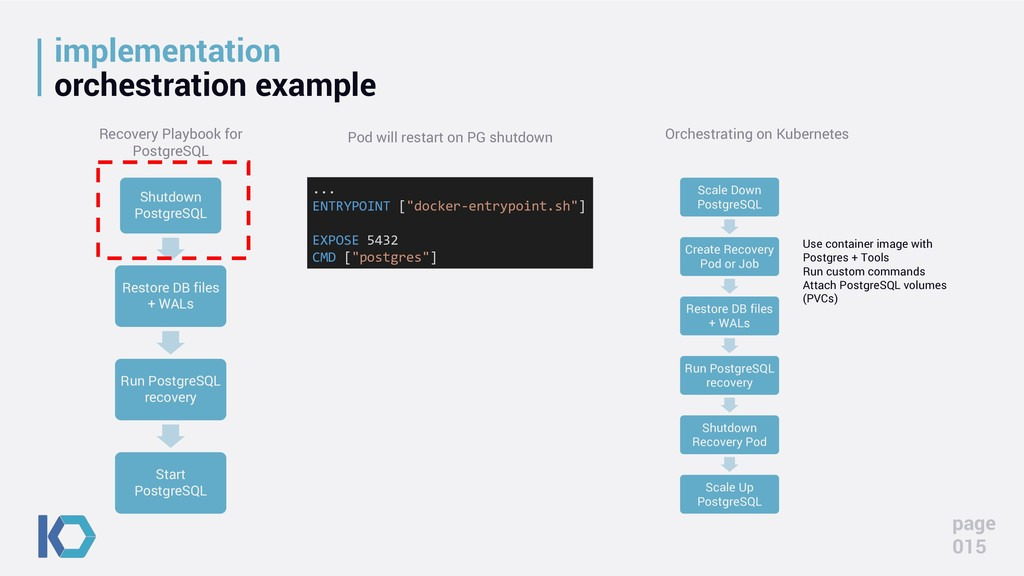 implementation orchestration example Shutdown P...