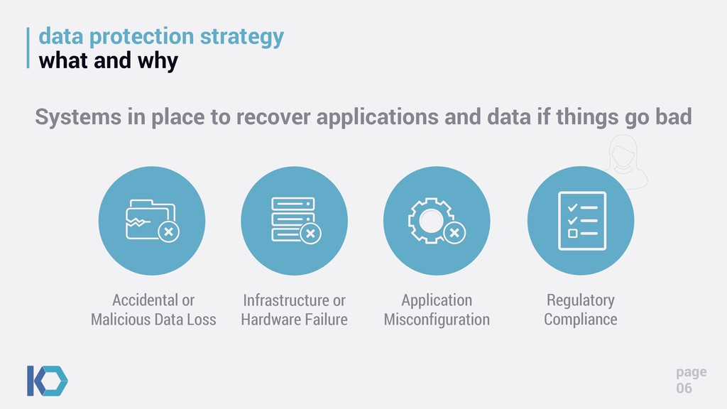 data protection strategy what and why page 06 A...