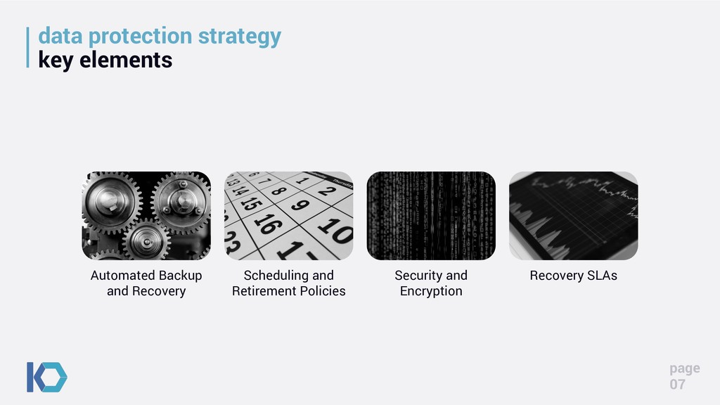 data protection strategy key elements Automated...