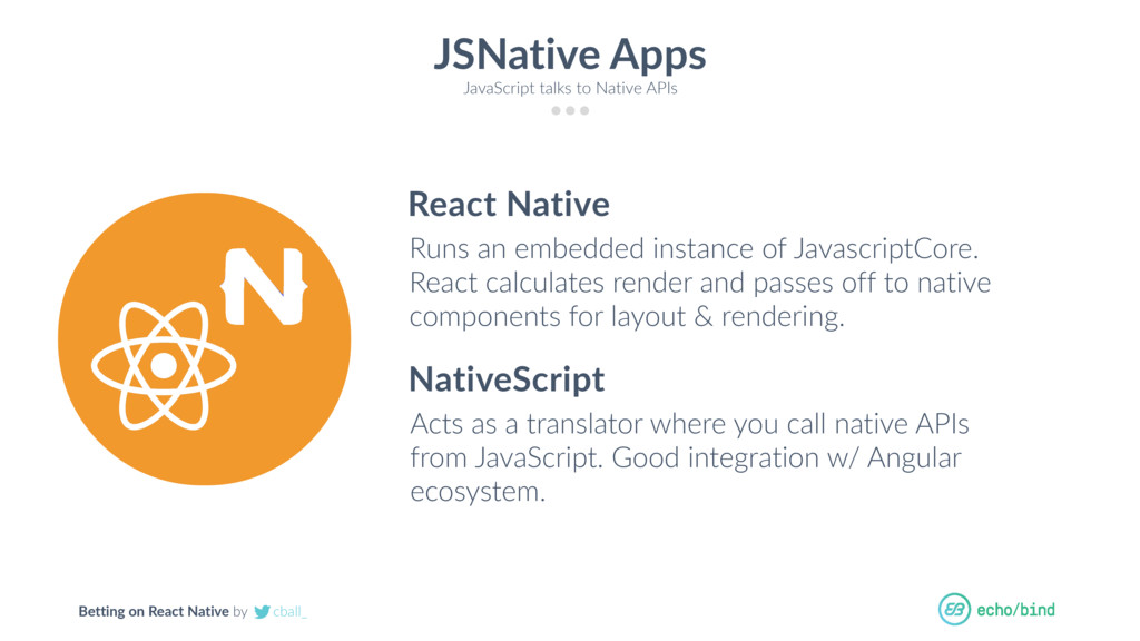 Betting on React Native by cball_ JSNative Apps...