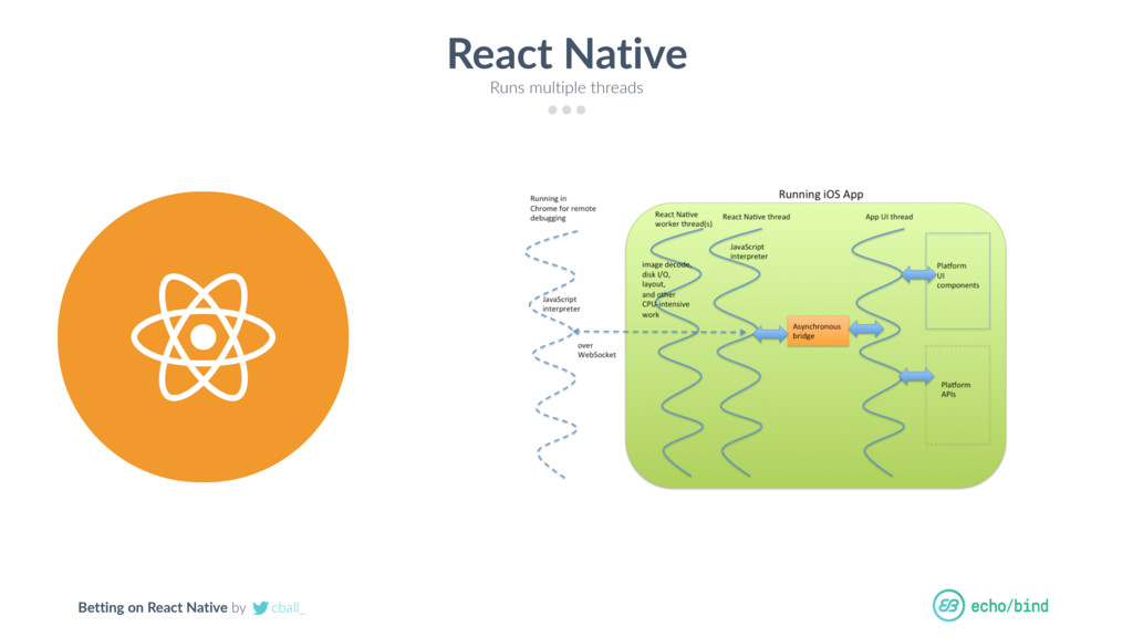 Betting on React Native by cball_ React Native ...