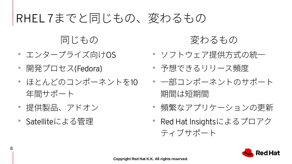 8 Copyright Red Hat K.K. All rights reserved. R...