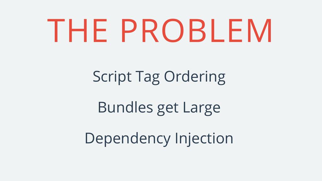 THE PROBLEM Dependency Injection Bundles get La...