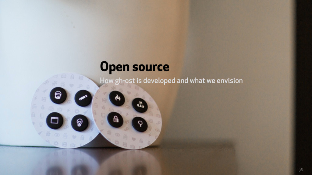 How people build software ! Open source How gh-...