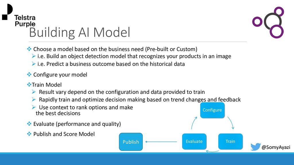 Building AI Model ❖ Choose a model based on the...