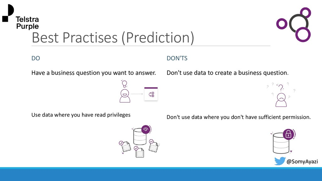 Best Practises (Prediction) DO Have a business ...