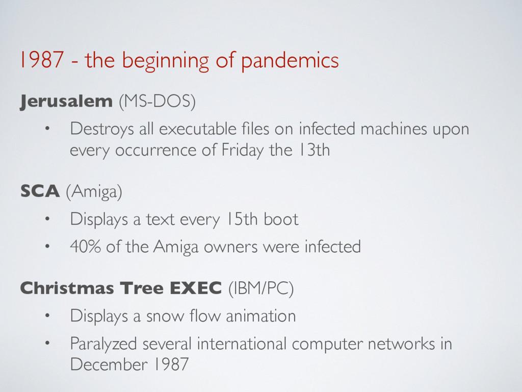 1987 - the beginning of pandemics Jerusalem (MS...