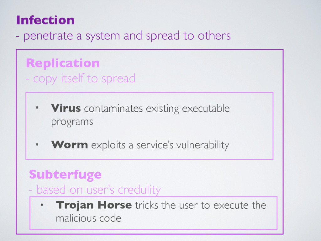 Infection - penetrate a system and spread to ot...