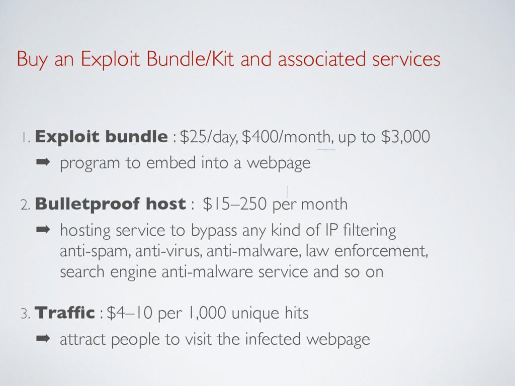 Buy an Exploit Bundle/Kit and associated servic...