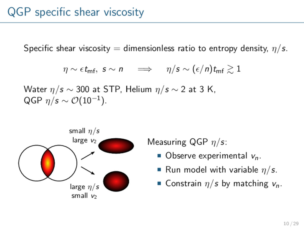 QGP specific shear viscosity Specific shear visco...