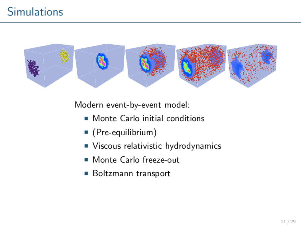Simulations Modern event-by-event model: Monte ...