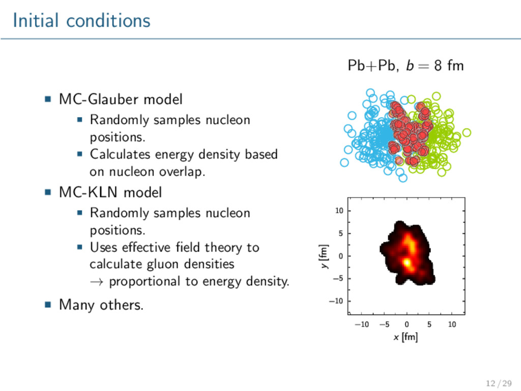 Initial conditions MC-Glauber model Randomly sa...