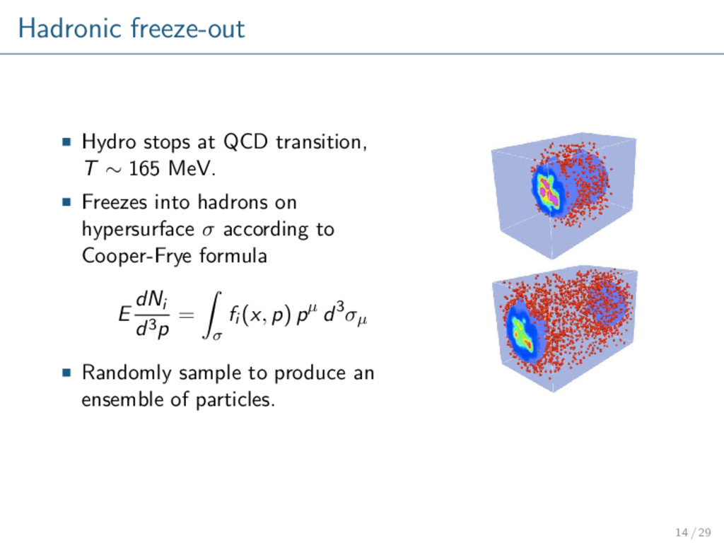 Hadronic freeze-out Hydro stops at QCD transiti...