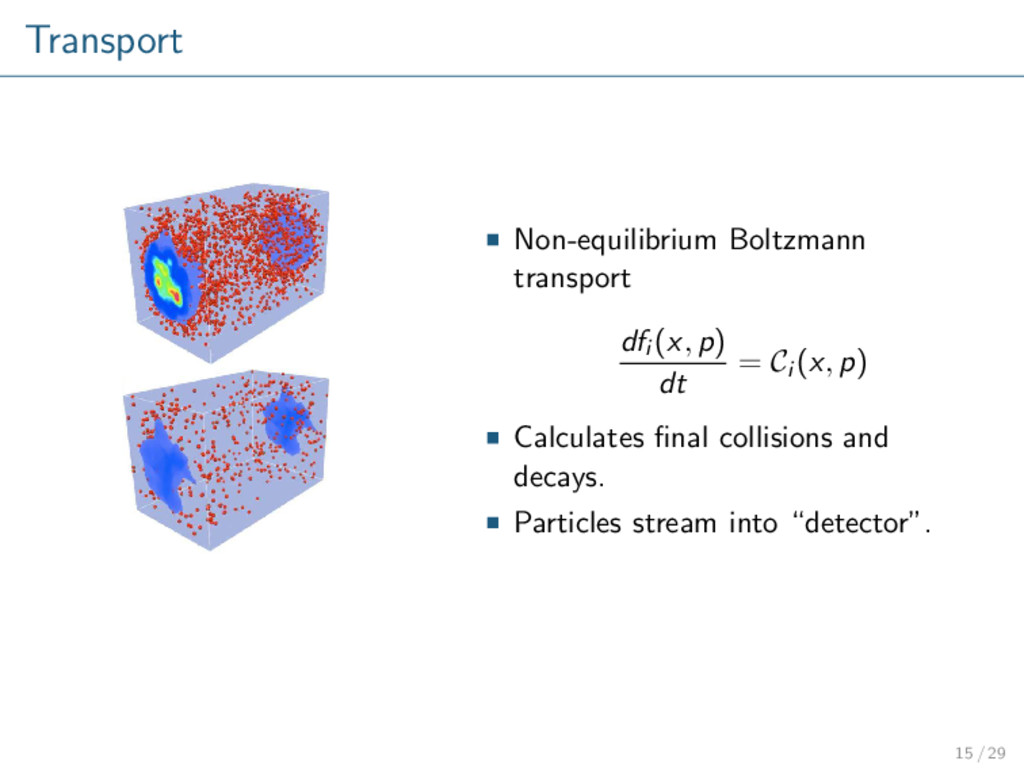 Transport Non-equilibrium Boltzmann transport d...