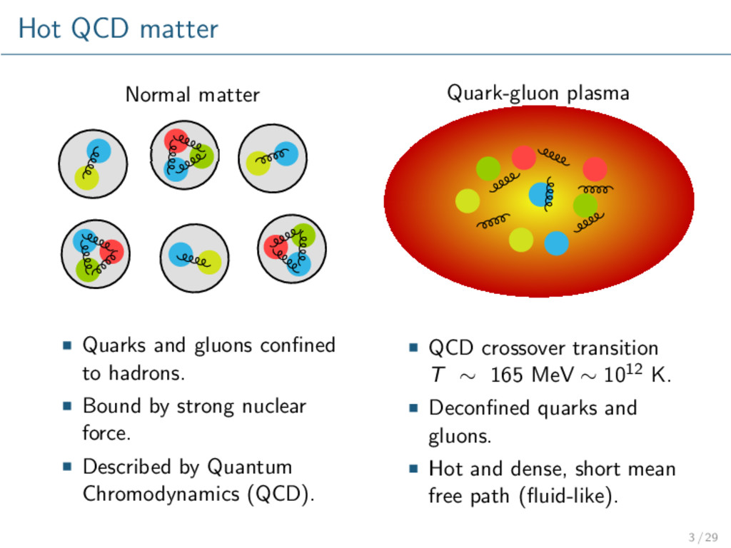 Hot QCD matter Normal matter Quarks and gluons ...