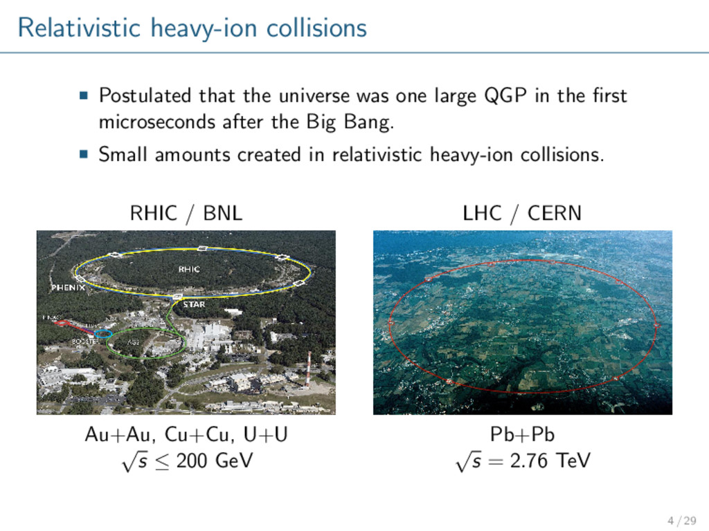 Relativistic heavy-ion collisions Postulated th...