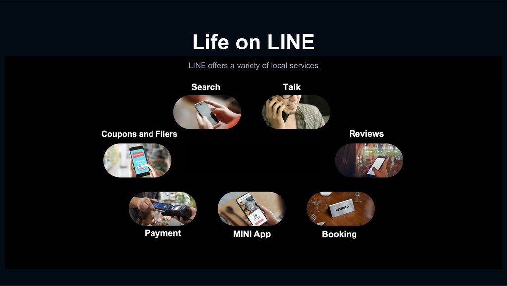 Life on LINE LINE offers a variety of local ser...