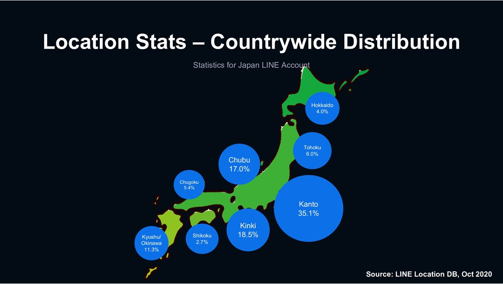 Location Stats – Countrywide Distribution Stati...