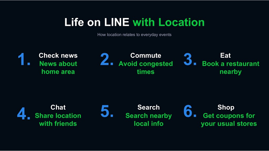 Life on LINE with Location How location relates...