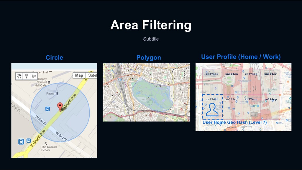 Area Filtering Subtitle User Home Geo Hash (Lev...