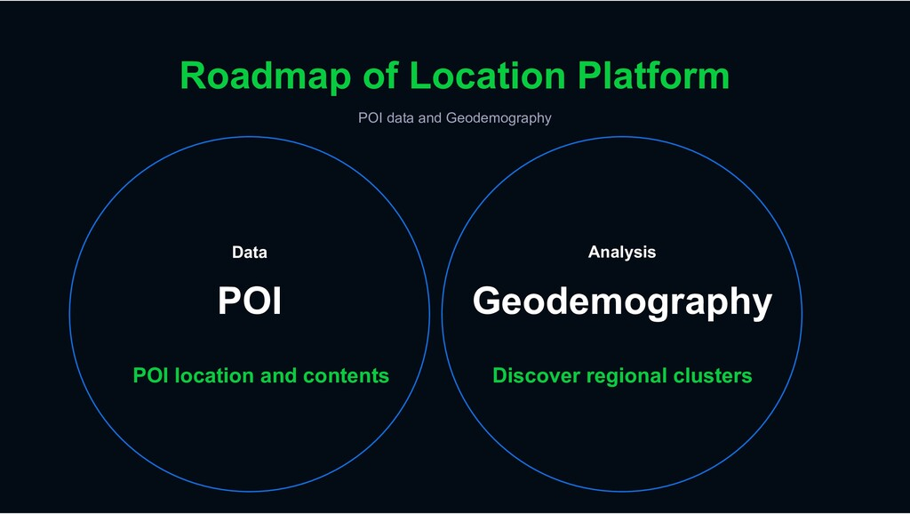 Roadmap of Location Platform POI data and Geode...