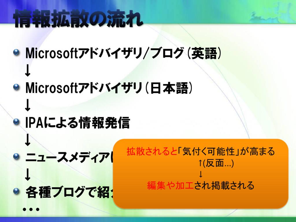 Microsoftアドバイザリ/ブログ(英語) ↓ Microsoftアドバイザリ(日本語) ...