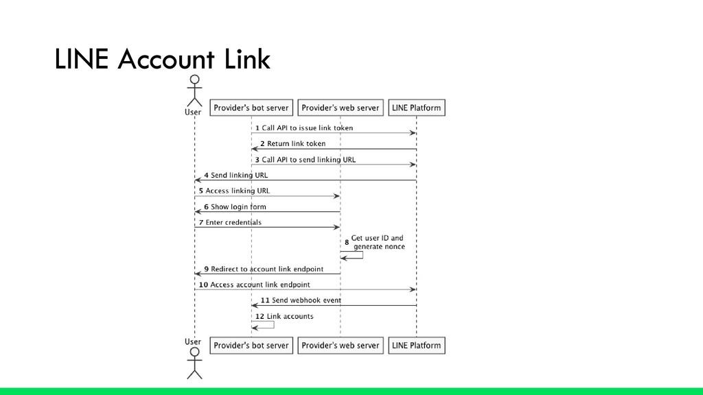 LINE Account Link