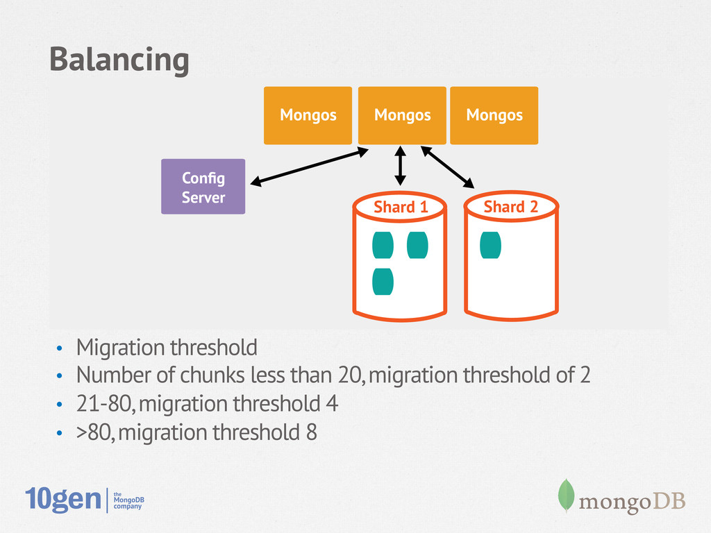 Balancing Node 1 Secondary Config Server Shard 1...