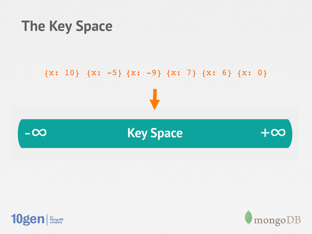 The Key Space {x: 10}! -∞ +∞ Key Space {x: -5}!...