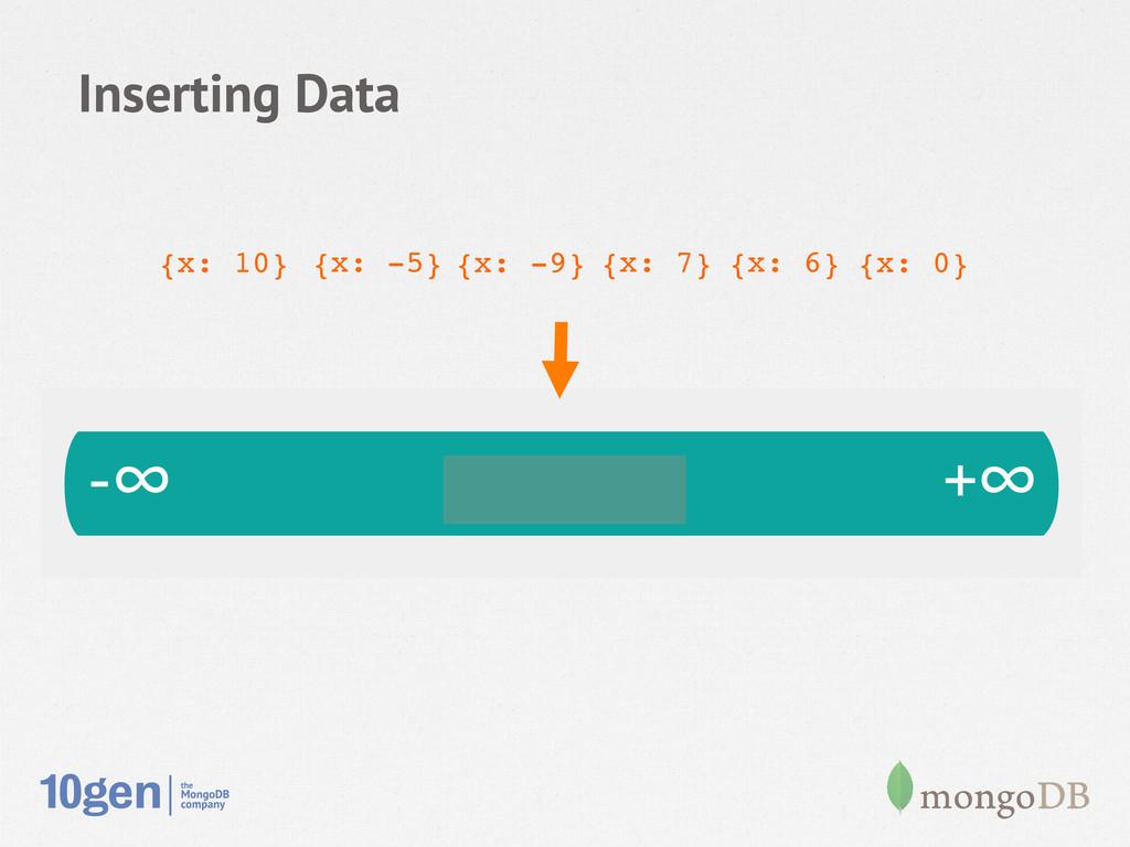 -∞ +∞ Key Space Inserting Data {x: 0}! {x: 6}! ...
