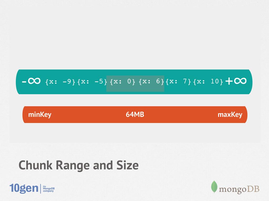 Chunk Range and Size minKey maxKey minKey maxKe...