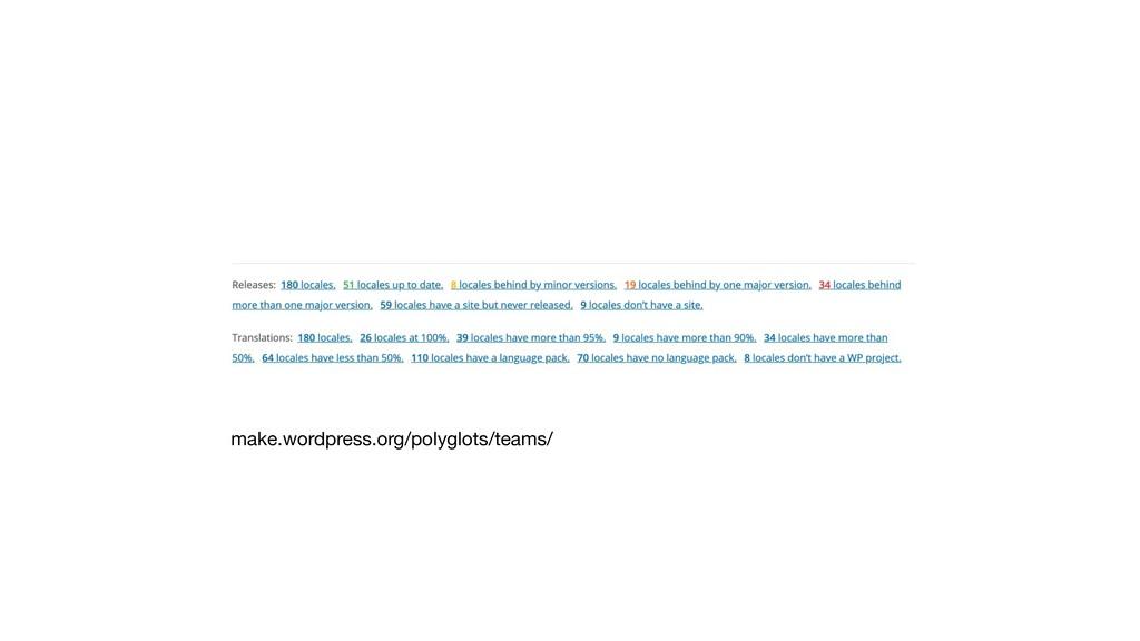 make.wordpress.org/polyglots/teams/