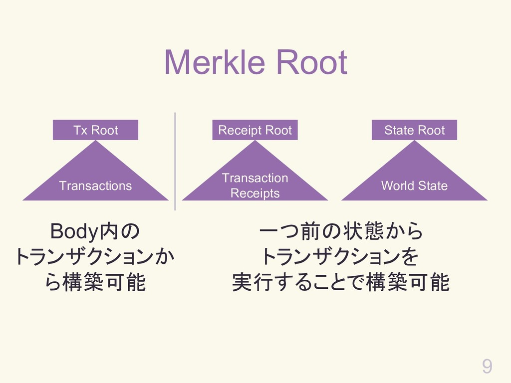 Merkle Root 9 Transactions Tx Root Transaction ...