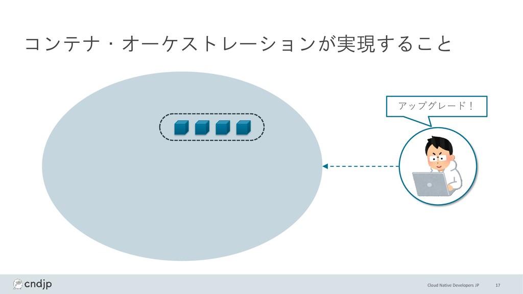 Cloud Native Developers JP コンテナ・オーケストレーションが実現する...