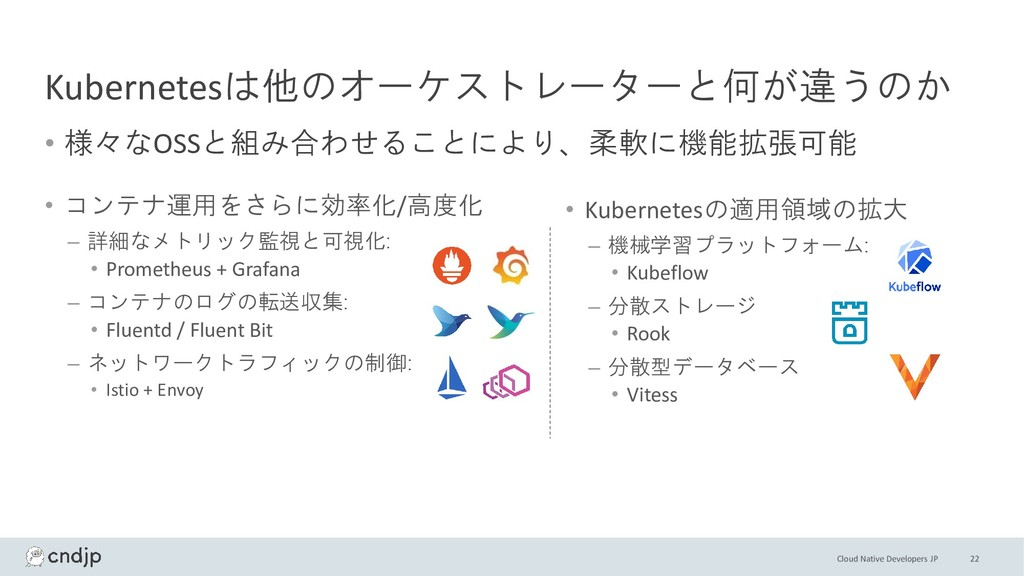 Cloud Native Developers JP Kubernetesは他のオーケストレー...