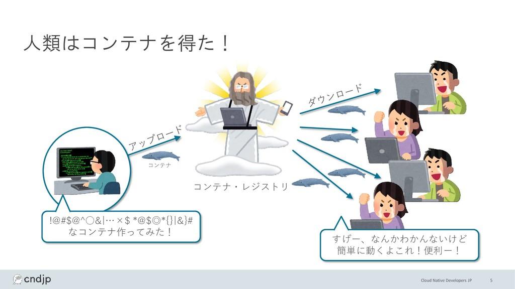 Cloud Native Developers JP 5 人類はコンテナを得た! コンテナ・レ...