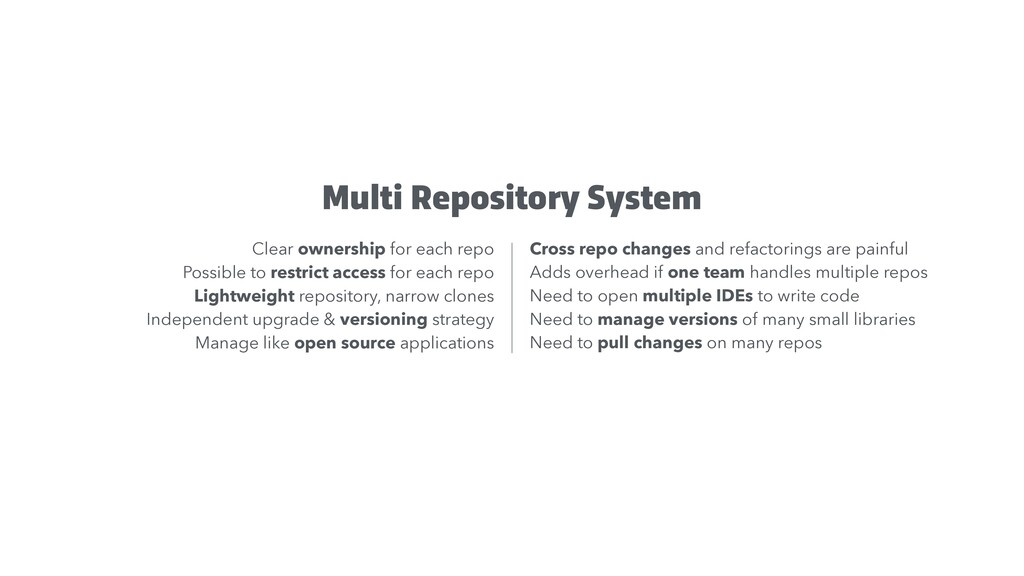 Clear ownership for each repo Possible to restr...