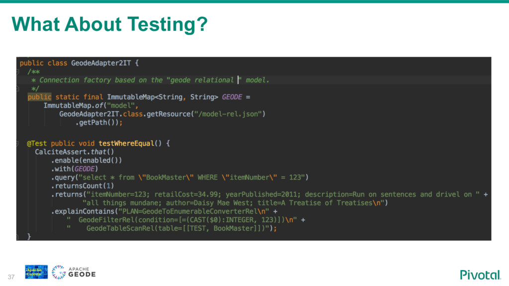 What About Testing? 37